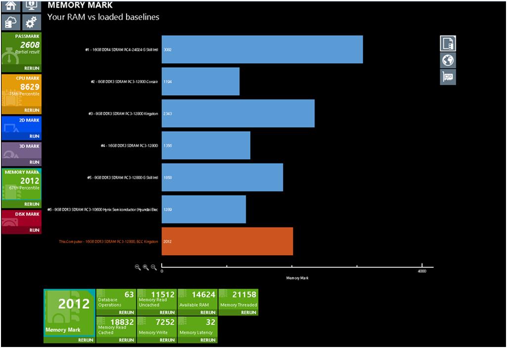 Обзор услуги виртуальный рабочий стол - 16