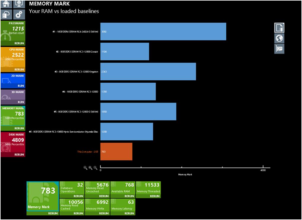 Обзор услуги виртуальный рабочий стол - 21