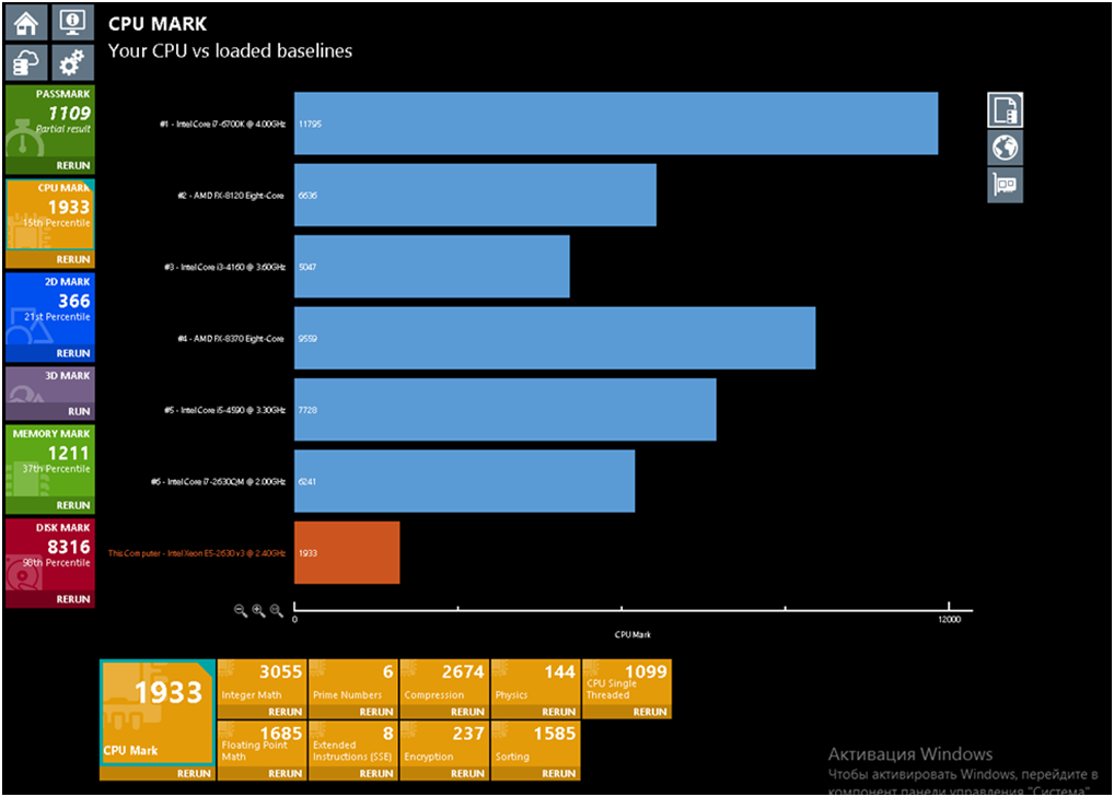 Обзор услуги виртуальный рабочий стол - 32