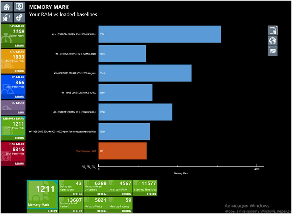 Обзор услуги виртуальный рабочий стол - 33