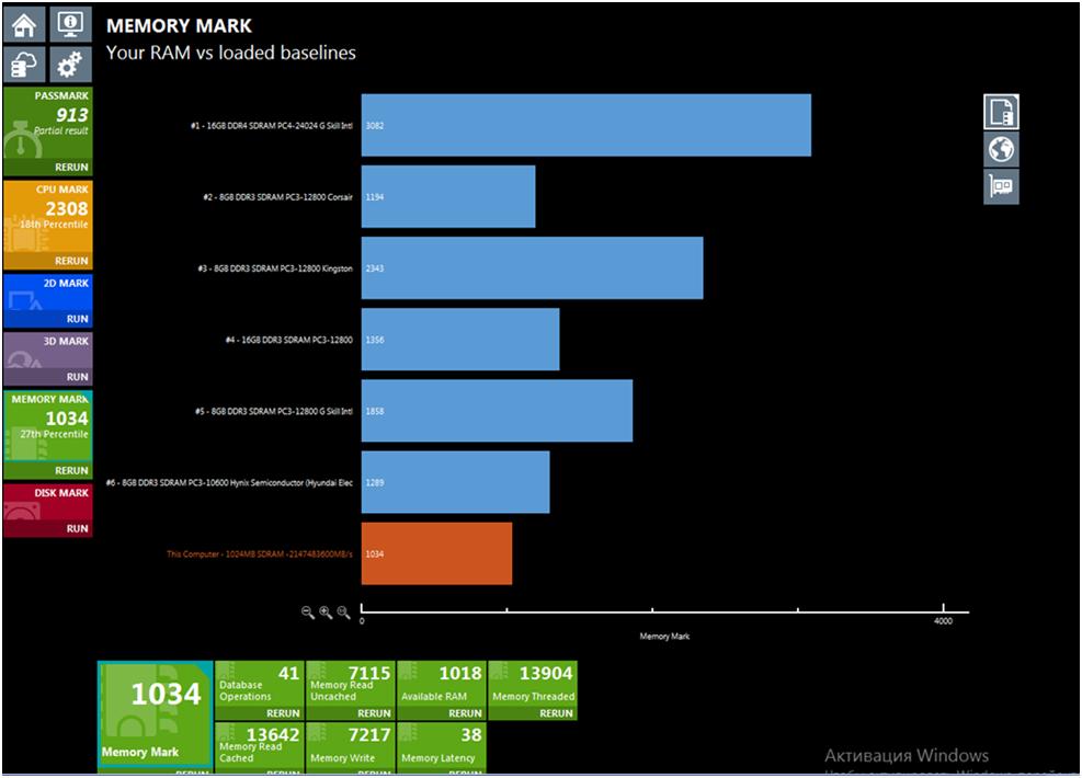Обзор услуги виртуальный рабочий стол - 43