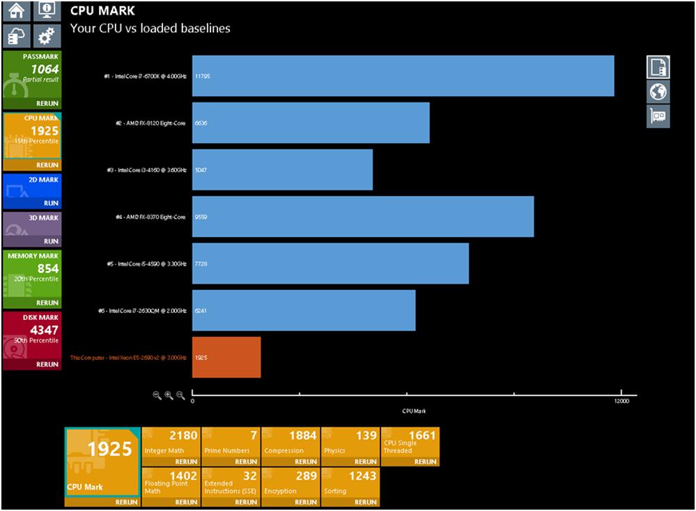 Обзор услуги виртуальный рабочий стол - 49