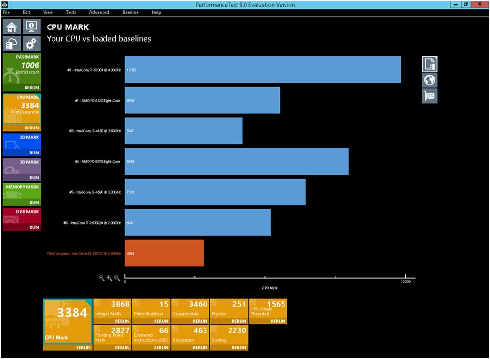 Обзор услуги виртуальный рабочий стол - 5