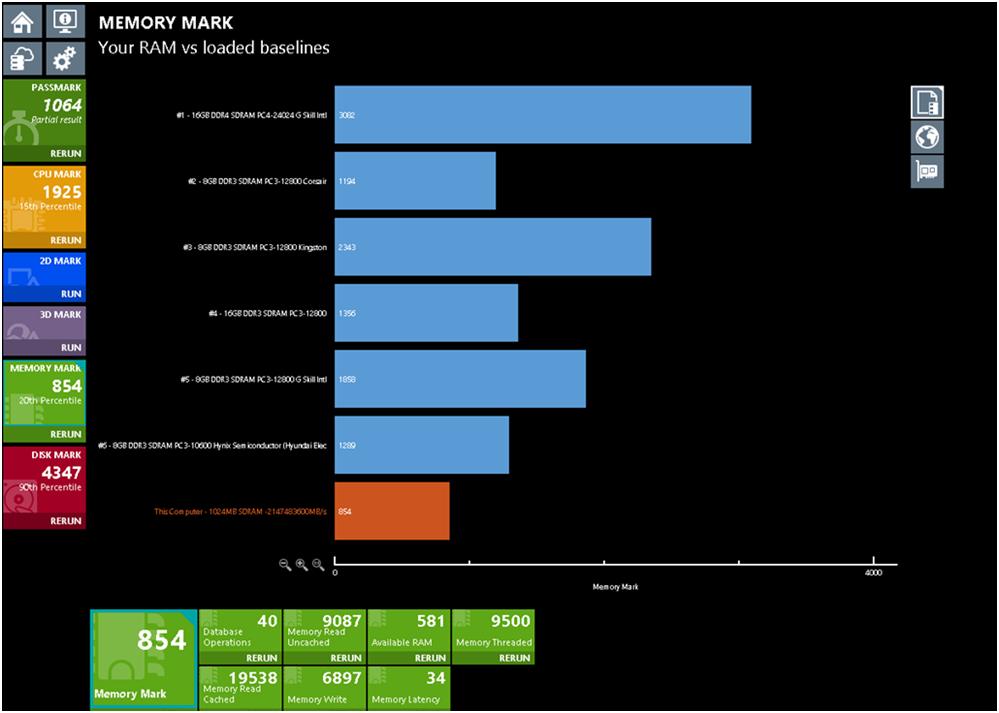 Обзор услуги виртуальный рабочий стол - 50