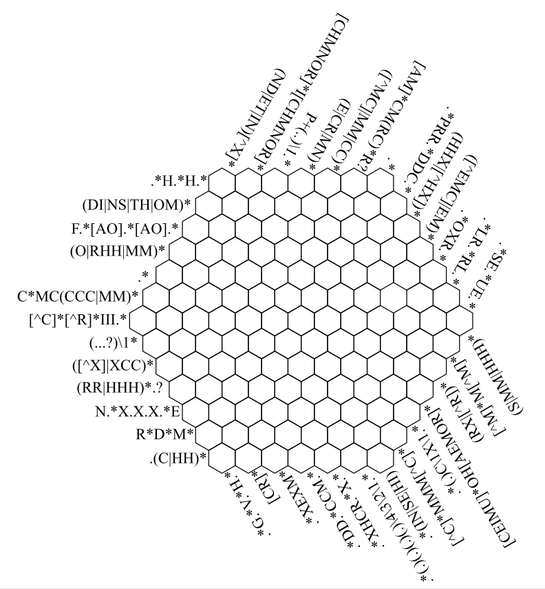 Основы регулярных выражений в JavaScript - 1