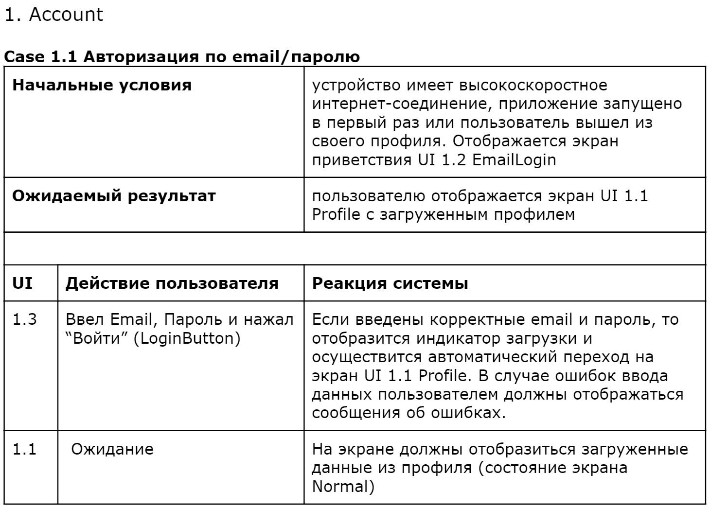 Must-have документация для мобильного разработчика. Часть 2 - 4