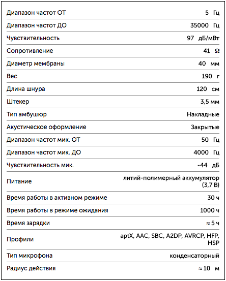 Больше свободы: беспроводные наушники Audio-Technica ATH-AR3BT - 2