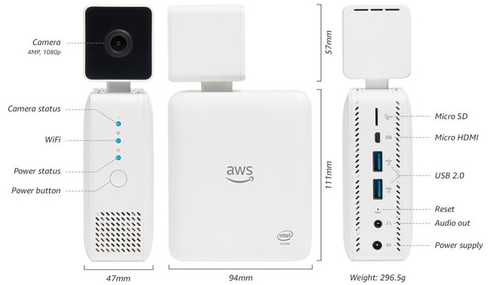 Amazon DeepLens — первая Wi-Fi камера с Deep Learning - 2
