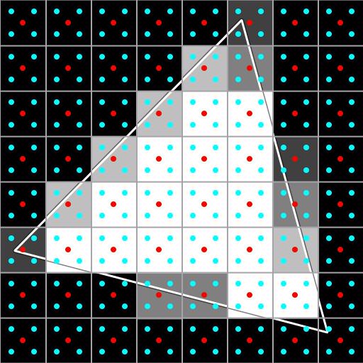 Алгоритмы антиалиасинга в реальном времени - 14