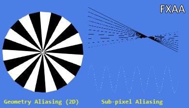 Алгоритмы антиалиасинга в реальном времени - 43