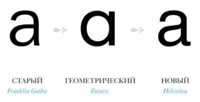 Мастер-класс «Почему Стив Джобс любил шрифты» (Алексей Каптерев) - 121