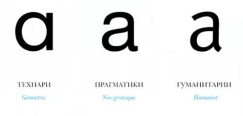 Мастер-класс «Почему Стив Джобс любил шрифты» (Алексей Каптерев) - 146