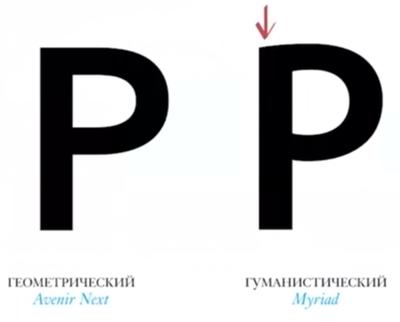 Мастер-класс «Почему Стив Джобс любил шрифты» (Алексей Каптерев) - 148