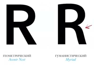 Мастер-класс «Почему Стив Джобс любил шрифты» (Алексей Каптерев) - 149