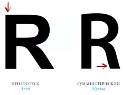 Мастер-класс «Почему Стив Джобс любил шрифты» (Алексей Каптерев) - 150