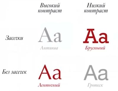 Мастер-класс «Почему Стив Джобс любил шрифты» (Алексей Каптерев) - 153