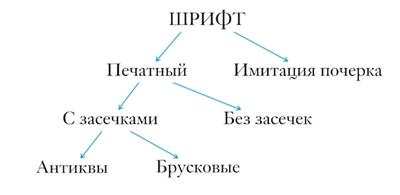Мастер-класс «Почему Стив Джобс любил шрифты» (Алексей Каптерев) - 27