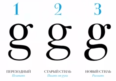 Мастер-класс «Почему Стив Джобс любил шрифты» (Алексей Каптерев) - 86