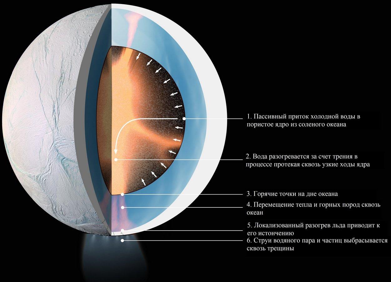 Поиск жизни в Солнечной системе - 10
