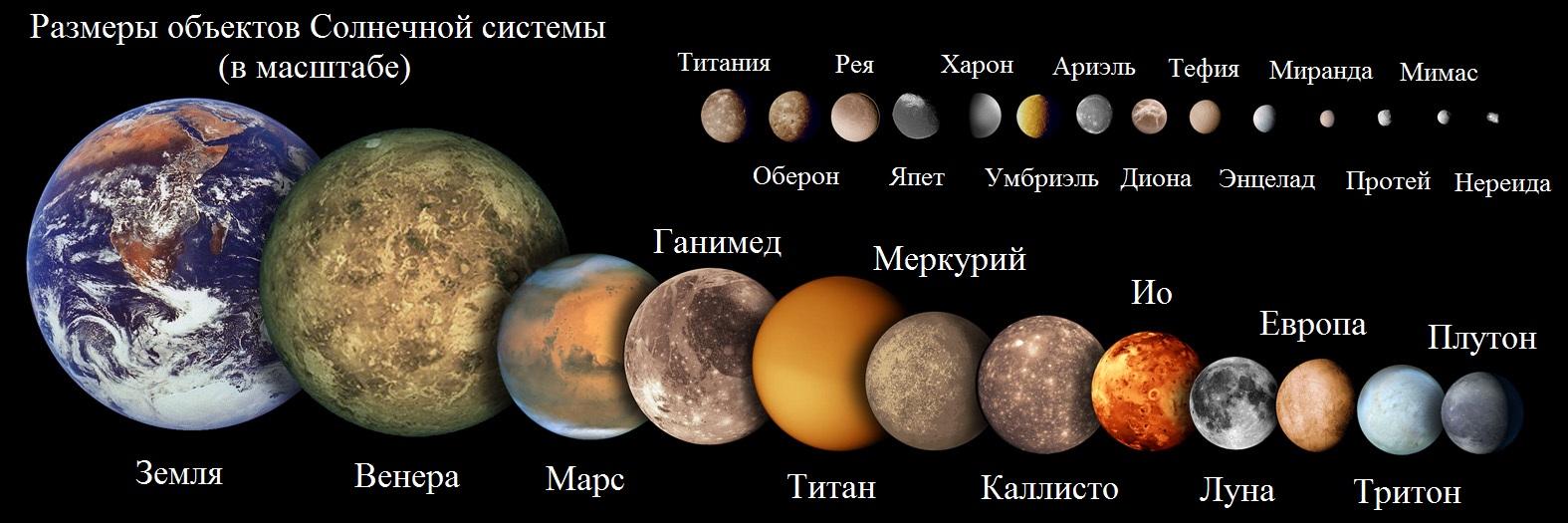 Поиск жизни в Солнечной системе - 1