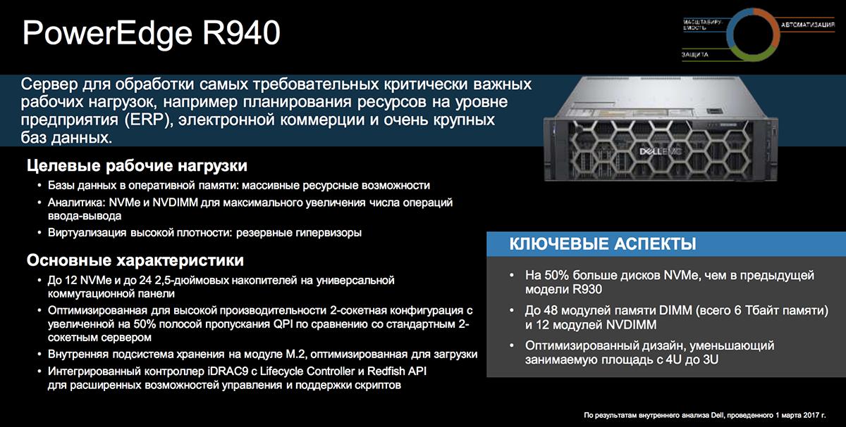 Созданы для ЦОД: новое поколение серверов Dell EMC PowerEdge и конвергентных систем - 18