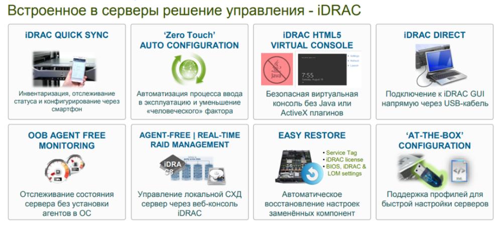 Созданы для ЦОД: новое поколение серверов Dell EMC PowerEdge и конвергентных систем - 9