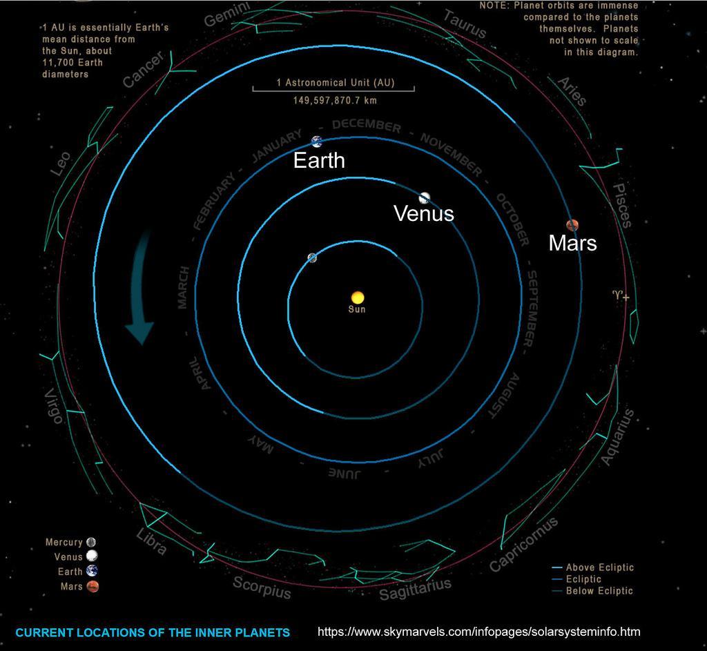 Спросите Итана: почему Меркурий не видно без телескопа? - 3