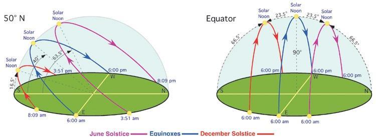 Спросите Итана: почему Меркурий не видно без телескопа? - 7
