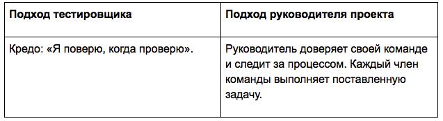 Переход из тестировщика в руководители проектов - 5