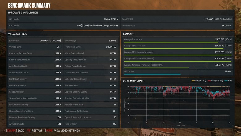 Преимущество Nvidia Titan V перед GTX 1080 Ti порой достигает 40%