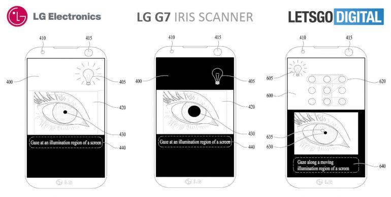 Смартфону LG G7 приписывают новую сканер радужной оболочки нового поколения