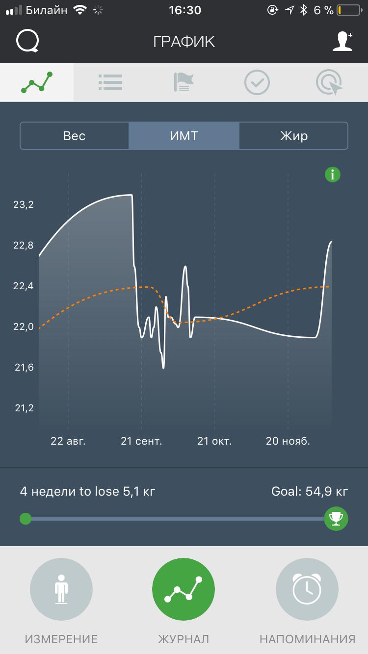 Умные весы QardioBase 2: все лучше и лучше - 8