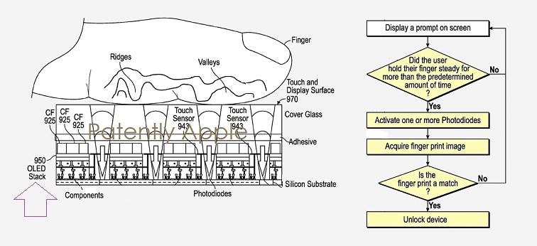Дисплей Silicon-OLED может быть использован в смартфонах, планшетах и мобильных устройствах