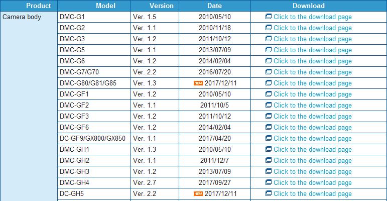 Вышли обновления прошивки для камер Panasonic Lumix DMC-G80/G81/G85 и DC-GH5