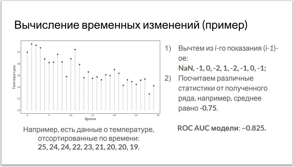 30-часовой хакатон Яндекс.Погоды, или как предсказать осадки по сигналам от пользователей - 4