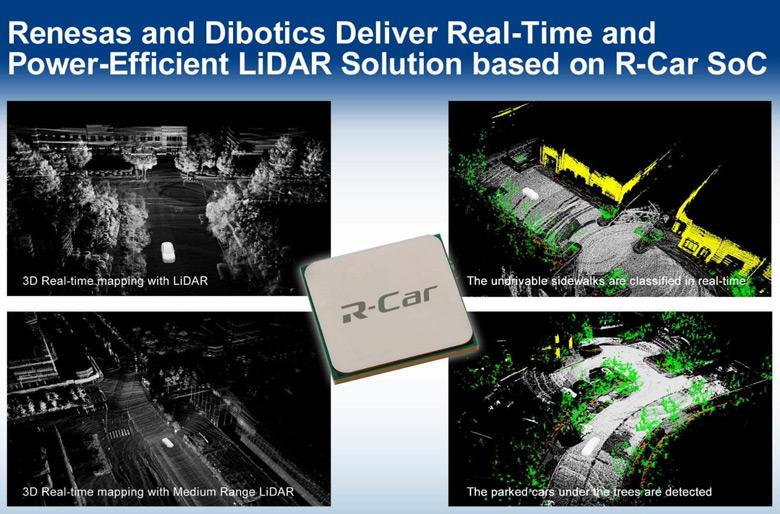 Разработка Renesas и Dibotics позволяет обойтись без показаний датчиков движения и приемника GPS