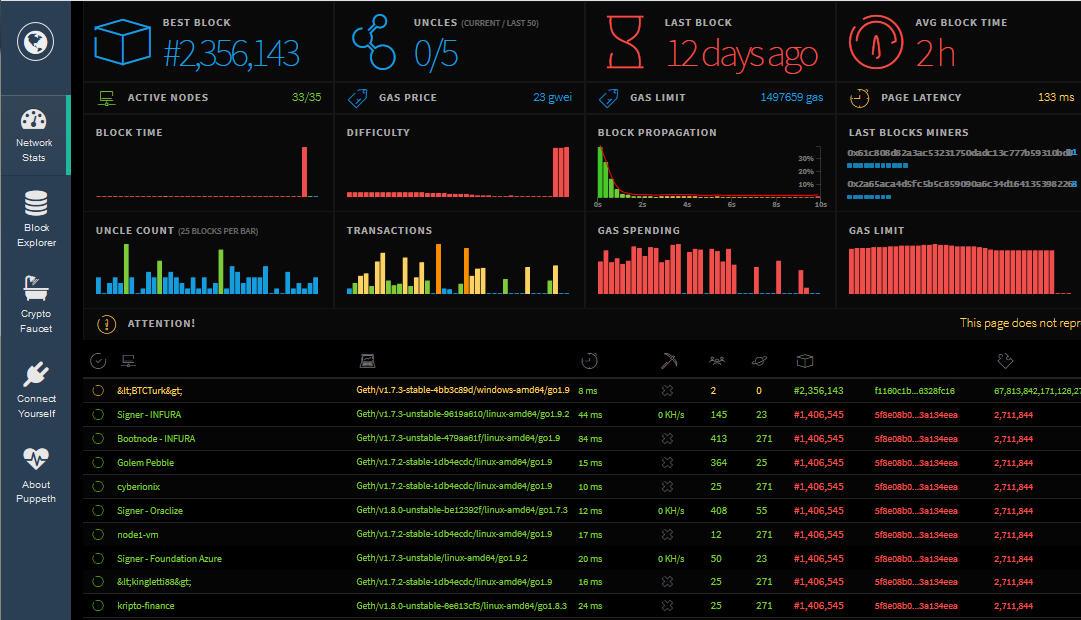Эксперименты с контрактами Solidity в тестовой сети Rinkeby блокчейна Ethereum - 1