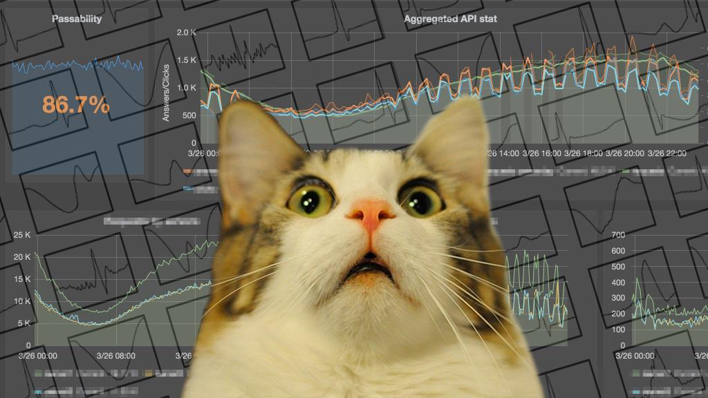 Обнаружение аномалий в данных сетевого мониторинга методами статистики - 1