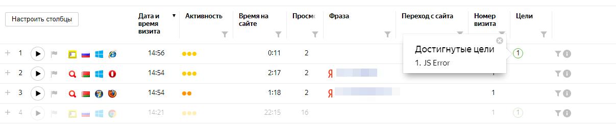 Мониторинг ошибок на страницах сайта с помощью Яндекс.Метрики - 2
