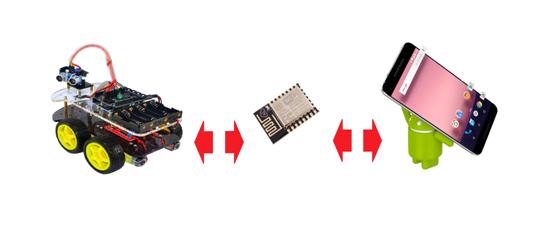 Программирование и передача данных в «Ардуино» по «воздуху» с помощью ESP8266. Часть Третья. Здравствуй, «ANDROID» - 1