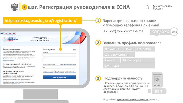 FAQ по теме интеграции с ЕСИА - 3