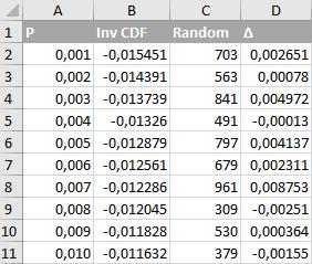 Оценка премии опционов — аналитические формулы vs моделирование - 3