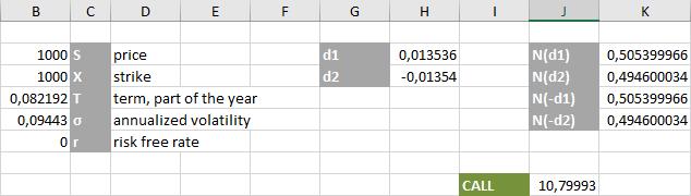 Оценка премии опционов — аналитические формулы vs моделирование - 7