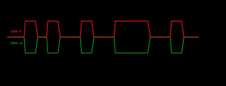 Разъем диагностики OBD-II, как интерфейс для IoT - 11