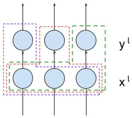 Сверточная сеть на python. Часть 2. Вывод формул для обучения модели - 35