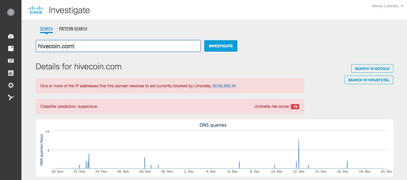 Вредоносный домен, обнаруженный Cisco Umbrella Investigate