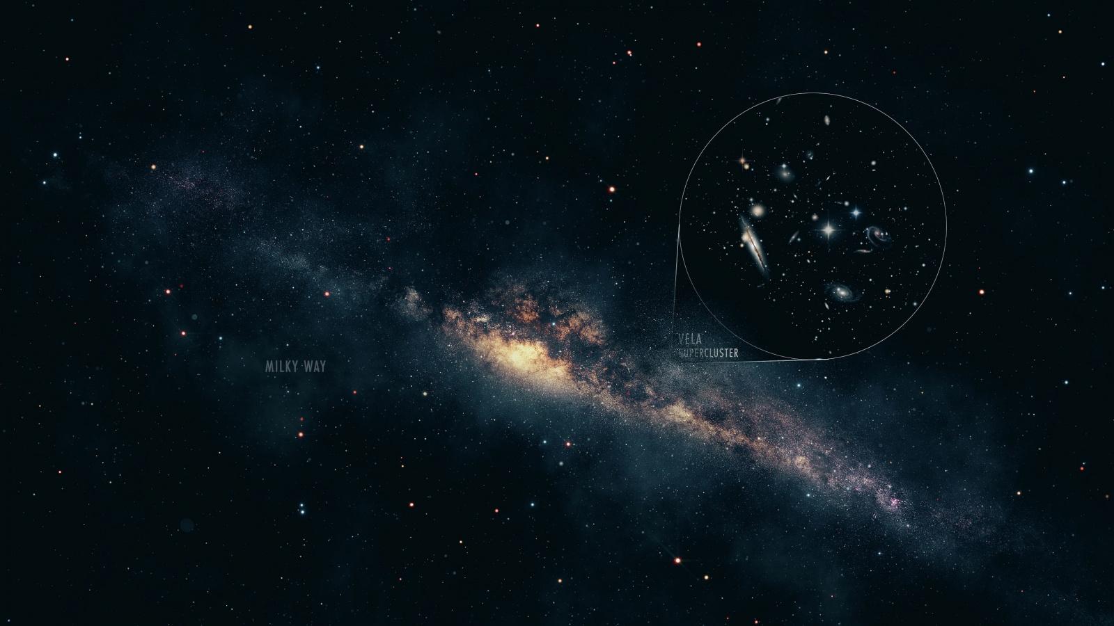 Скрытое сверхскопление может решить загадку Млечного Пути - 1