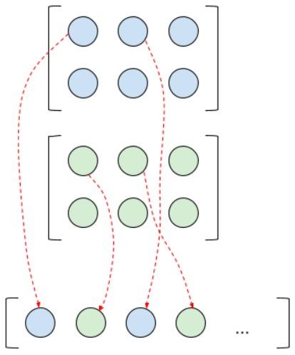 Сверточная сеть на python. Часть 3. Применение модели - 5