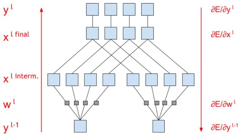 Сверточная сеть на python. Часть 3. Применение модели - 6
