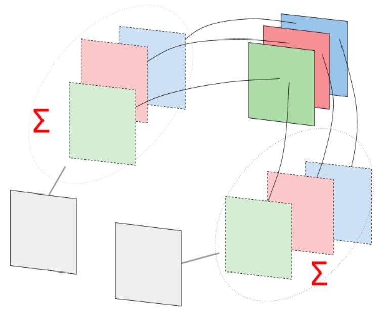 Сверточная сеть на python. Часть 3. Применение модели - 7